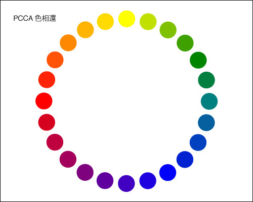 PCCA色相環