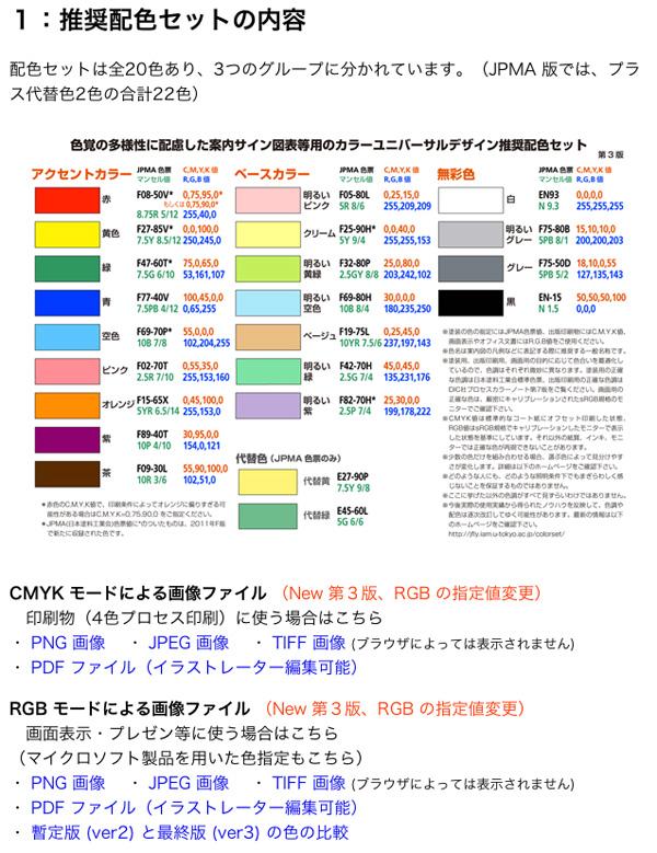 カラーユニバーサルデザイン、色覚についての初歩的なおさらい