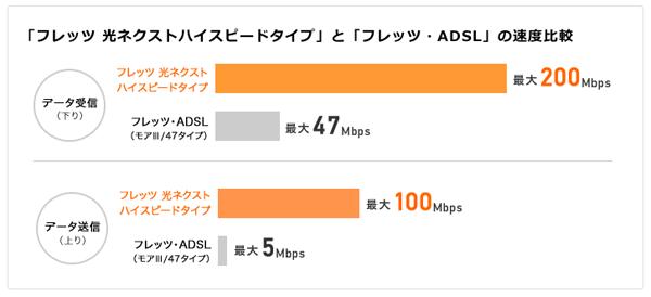 WiMAXなどワイヤレスブロードバンドはより高速にお願いします