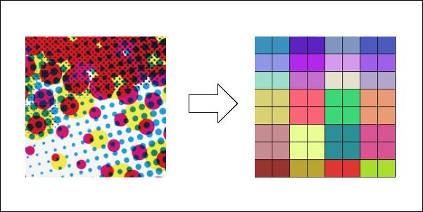 アミ点とピクセル