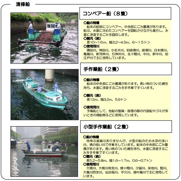 清掃船3種