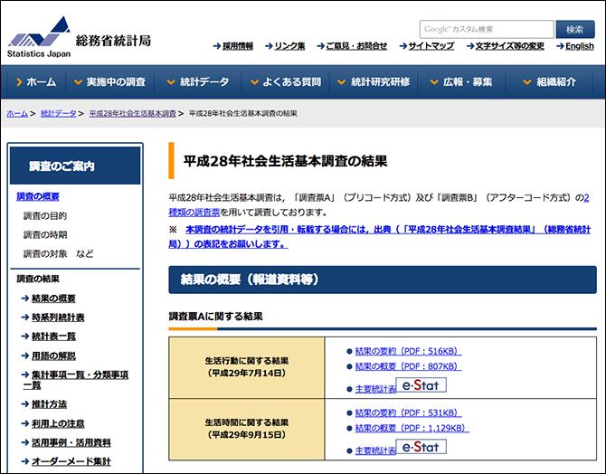 総務省統計局サイト